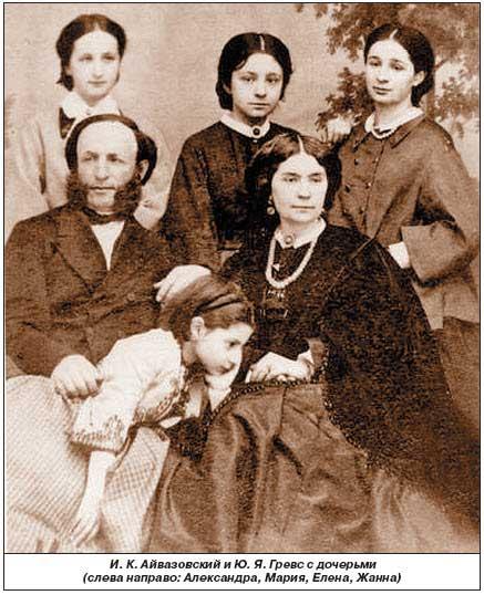 Семья Айвазовских