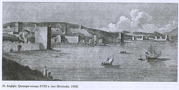 Каффа (Феодосия) XVIII век