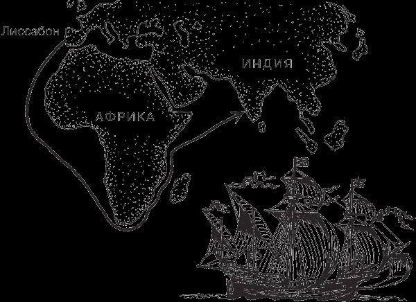 Путь Васко да Гамы (схематично)