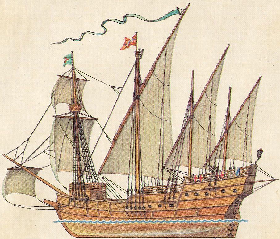 Корабли флотилии магеллана