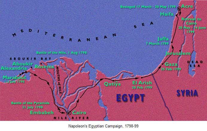 Кампания Наполеона в Египте (1798-1799 гг.)