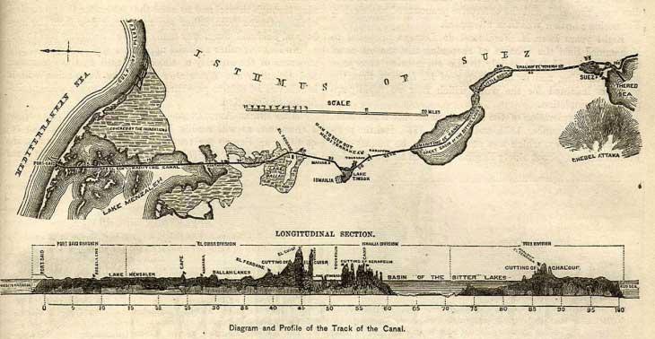 Карта Суэцкого канала, 19 век