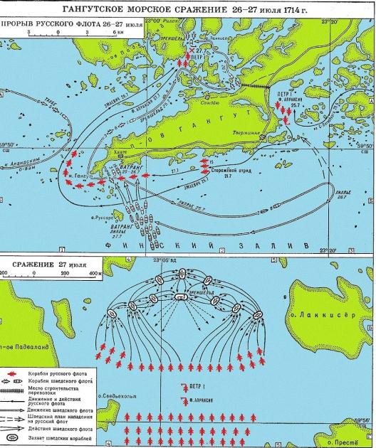Схема прорыва российских галер и план сражения. Обратите внимание на три шхербота позади  строя шведских кораблей.