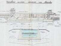 Схема типового шлюза Канала имени  Москвы