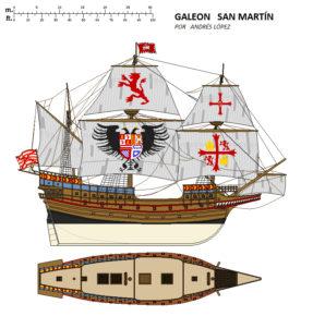 Флагман Испанской Армады Сан-Мартин