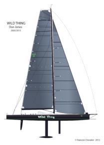 Так выглядит яхта класса IRC Canting Keel