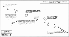 Схема боя брига Меркурий с двумя турецкими кораблями